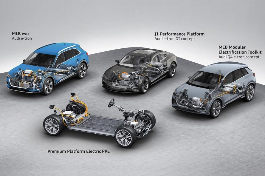 Audi : These are the 4 new electric platforms