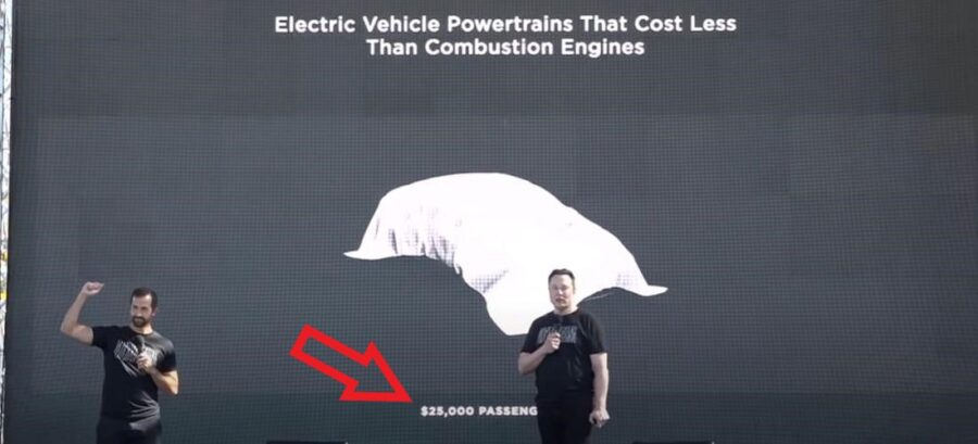 Cheapest Tesla EV $25,000 will have the new battery