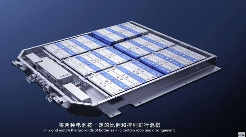 Sodium ion batteries for EVs - Charge 80% in 15 minutes